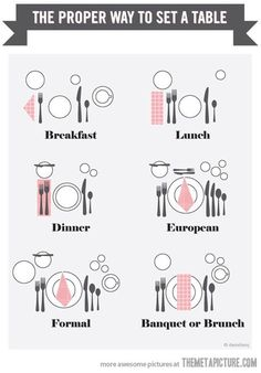 The proper way to set a table…