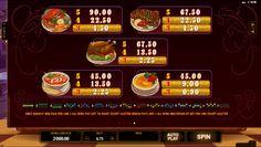 Таблица выплат на слоте big Chef