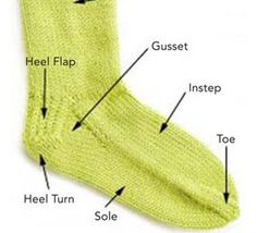 How to knit a sock. The perfect primer for a beginner or for someone wishing to try a different sock style!