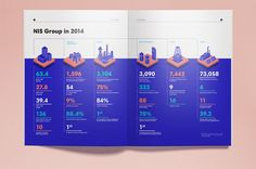 NIS ANNUAL REPORT FOR 2014 is the report on business and sustainable development of NIS a company proving each year to be getting closer to the ideal of socially responsible company despite all the challenges of modern economy. In this years report we Annual Report Layout, Annual Report Covers, Annual Reports, Brochure Layout, Corporate Brochure, Brochure Design, Nonprofit Annual Report, Mise En Page Magazine, Graphic Design Resume