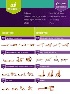 Bikini Body Workout Guide - Abs