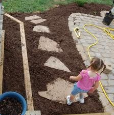 1000 Images About Mulch Ideas On Pinterest Mulches