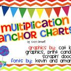 FREE! This set contains anchor charts for your multiplication unit.  Give examples for repeated addition, arrays, groups, and commutative property.  Grea...