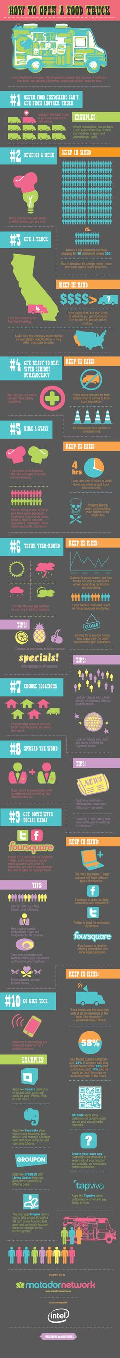 Food infographic How to open a food truck. My FAVORITE food truck was a breakfast truck in Taiwan. Infographic Description How to open a food truck. Food Trucks, Kombi Food Truck, Food Truck Menu, Info Board, Mundo Marketing, Foodtrucks Ideas, Starting A Food Truck, My Favorite Food, Favorite Recipes