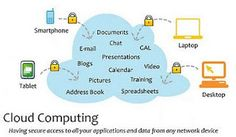 you don't know what is cloud computing??? read this to know it