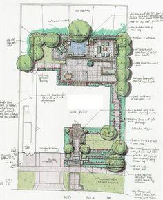 Landscape Design Concepts - drawings - orange county - Urban Landscape
