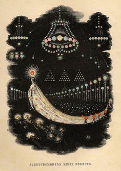 Celestial  Peregrination of a Comet  J.J. Grandville