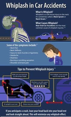 An auto accident injury may not appear right away. For expert care for an auto accident injury such as whiplash, call NOW! Physical Pain, Physical Therapy, Neck Sprain, Chiropractic Quotes, Chiropractic Benefits, Whiplash Injury, Soft Tissue Injury, Psoas Muscle, Massage Benefits
