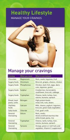 Managing your Cravings Pharmacy, Health And Beauty, Cravings, Healthy Lifestyle, Healthy Eating, Food, Eating Healthy, Healthy Diet Foods, Clean Foods