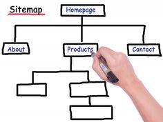Wat is een sitemap ?   Webdesign   Full service internetbureau Seo Vyo Web Design Websites, Web Design Quotes, Website Design Services, Web Design Agency, Web Design Tips, Web Design Company, Web Design Inspiration, Web Design Tutorial, Seo Blog