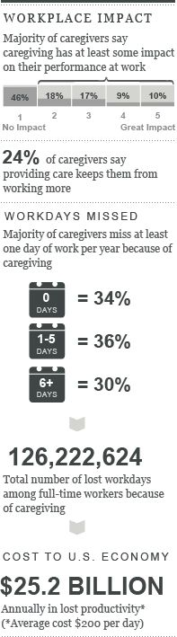 Caregivers Israel (CAREGIVERSISR) on Pinterest - Fmla Form