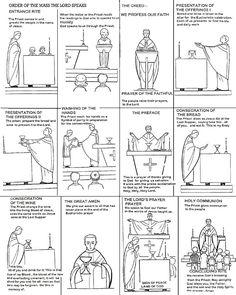 Parts Of The Catholic Mass Worksheet Pdf : parts, catholic, worksheet, Parts, Ideas, Mass,, Catholic