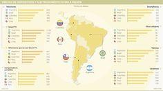 Chile y Perú tienen precios más bajos de la Región en dispositivos tecnológicos