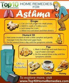 Asthma helps