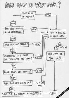Demotivateur.fr | Etes vous le Père Noël