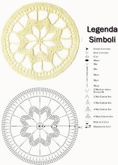 Mandala patron We are want to say thanks if you like to sh Crochet Dreamcatcher Pattern, Crochet Snowflake Pattern, Crochet Doily Diagram, Crochet Motif Patterns, Crochet Stars, Crochet Snowflakes, Crochet Round, Irish Crochet, Diy Crochet