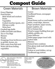 Learn about balancing your compost bin with the right amount of green and brown materials, and what foods can go in your bin. Get a free compost printable to keep in the kitchen to help you remember! How To Start Composting, Composting At Home, Worm Composting, How To Compost, Organic Gardening, Gardening Tips, Flower Gardening, Gardening Vegetables, Urban Gardening