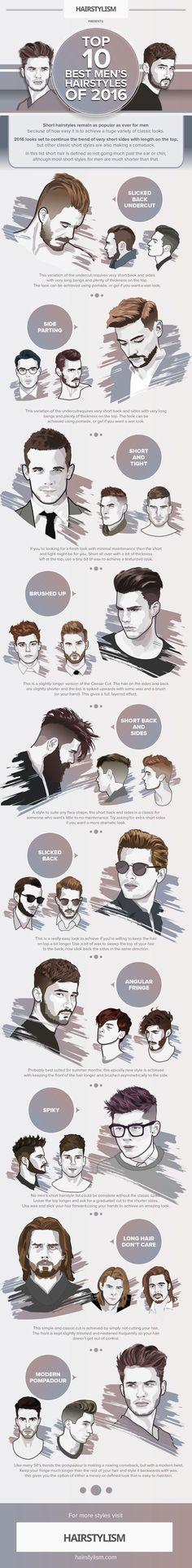 สุดสัปดาห์นี้ Dandy T นำ Top 10 Best Men's Hairstyles of 2016 มาแชร์ใช้เพื่อนดู เผื่อไว้เป็นแบบในการตัดผมครั้งใหม่ของคุณกันนะครับ   สั่งซื้อ pomade และ hair texturizing products  นำเข้าจากแบรนด์ชั้นนำได้ผ่านทาง 1. Line ID: Dandy_T 2. Inbox 3. ผ่าน Web-store:  (มีช่องทางการชำระผ่านบัตรเครดิต) www.dandytpomadethailand.com  *** สำหรับการซื้อ wholesales สามารถติดต่อได้ตามช่องทางด้านล่างนี้ครับ *** www.dandytpomadethailand.com/contactus  Credit: hairstylism.com