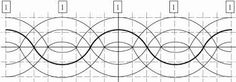how to stitch a cable quilting design Quilting Designs, Cable, Templates, Quilts, Stitch, Image, Cabo, Stencils, Full Stop