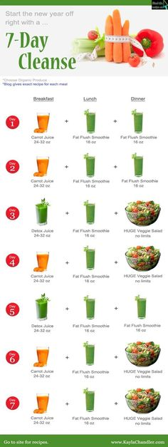 Diet Smoothie Recipes For Weight Loss.Healthy Food Recipes To Lose Weight Fast Detox Smoothie . Glowing Green Smoothie For Clear And Healthy Skin! Overnight Oats Lose 2 Kgs In 1 Week How To Make Oats . Healthy Smoothies, Healthy Drinks, Healthy Tips, Healthy Choices, Fruit Smoothies, Healthy Foods, Healthy Weight, Healthy Recipes For Weight Loss, Eating Healthy