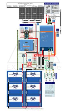 Interactive Diy Solar Wiring Diagrams For Campers Van S Rv S These Interactive Solar Wiring Diagrams Are A Complete A Z Solution For A Diy Camper Electrical Build