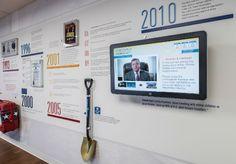 Idea for exhibit timeline about building history