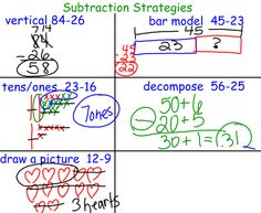 SECONDSin2nd: ShowMe Some Subtraction Strategies