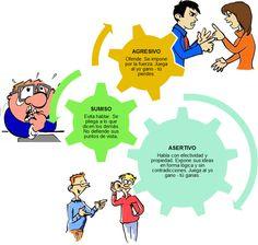 comunicación asertiva ejemplos - Buscar con Google