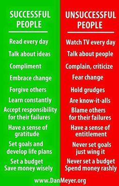 successful people vs unsuccessful people                              …