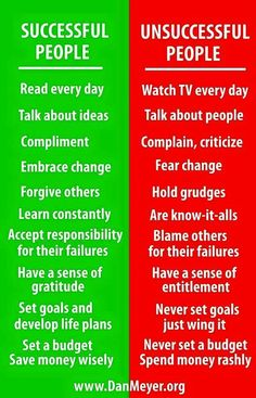 successful people vs unsuccessful people