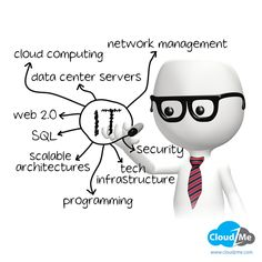 Cloudzme firewall management specializesdynamic protocol(OSPF,EIGIRP,RIP),VPN configuration(L2L,remote access,SSL,VPN and static routing redundancy.