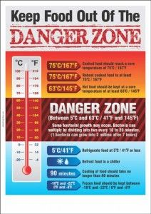 chart with a thermometer showing the <b>danger zone temperature</b ...