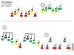 Elementary Music Methods: Real Life Edition: Boomwhacker Music: Part 2: