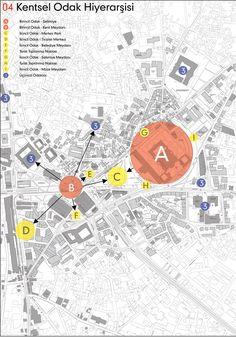 kolokyum.com - Galeri: 3. Ödül - Selimiye Camii Çevresi Ulusal Kentsel Tasarım Proje Yarışması Site Analysis Architecture, Architecture Concept Diagram, Architecture Portfolio, Urban Design Diagram, Urban Design Plan, Project Presentation, Presentation Design, Architectural Presentation, Urban Mapping