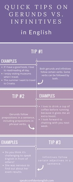 English grammar. Do you get easily confused by gerunds vs. infinitives in English? Check out this quite cheat sheet or get more in the online English lesson: http://www.speakconfidentenglish.com/gerunds-infinitives-english/?utm_campaign=coschedule&utm_source=pinterest&utm_medium=Speak%20Confident%20English%20%7C%20English%20Fluency%20Trainer&utm_content=How%20to%20Use%20Gerunds%20and%20Infinitives%20in%20Everyday%20English