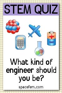 STEM Personality Quiz: What type of engineer should you be? This is a super way to introduce the concept of real-world application to your students?
