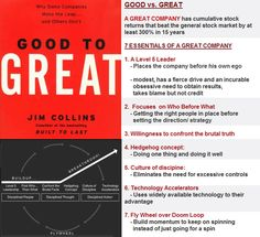 """[MANAGEMENT] """"Good to Great"""" infographic"""