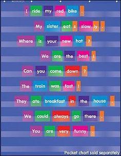 Sentence building idea