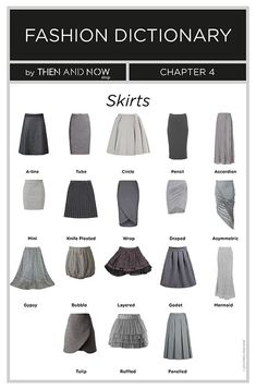 Fashion Dictionary - Types of Dresses - Infographic - Inspiration.Skirts Infographic, the Best 18 Types of Skirts We've put together the Skirts infographic to help you identify the many different skirt styles out there and to help you master the te Fashion Terminology, Fashion Terms, Fashion 101, Look Fashion, Fashion Outfits, Fashion Guide, Fashion Hacks, Fasion, Dress Fashion