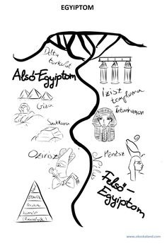 Tanulásmódszertan :: OkosKaLand Giza, Egyptian, Education, History, Learning, Historia, Educational Illustrations, History Activities, Onderwijs