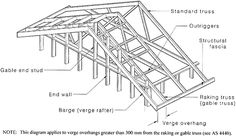 Tires Cans And Bottles Oh My Part 2 further Storage Shed With Carport Plans additionally Shaped Bath 6 together with Build Your Tree House as well Getting Ready To Build Into The Hill. on screen porch construction plans