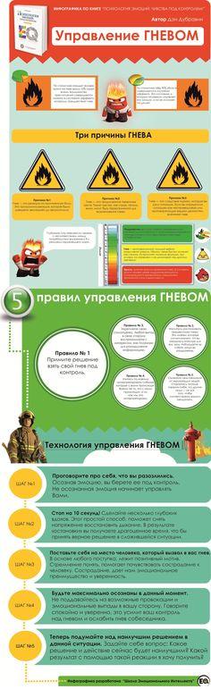 infografika.jpg (1533×5012)