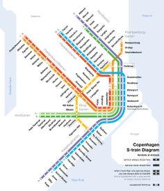 Geografisk placering // S-train diagram (dec 2011).svg