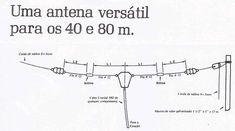 ________________________________________________________ Il dipolo per i 40/80m accorciato, è forse l'antenna più diffusa tra gli OM, ma sicuramente è l'antenna più AUTOCOSTRUITA dai radiamatori di tutto il mondo. Esistono 2 tipi di dipolo 40/80 accorciato: - Dipolo CARICATO con una bobina per gli 80m (only coil) - Dipolo TRAPPOLATO (con un circuito LC che blocca i 7MHz )