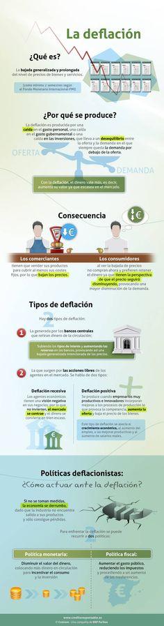 Qué es la deflación y por qué se produce #infografia #infographic