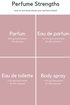 How to make your own natural perfume with essential oils (+ FREE blending guide) - Hipsley Green Making Essential Oils, Essential Oil Scents, Essential Oil Perfume, Perfume Oils, How To Make Homemade Perfume, Perfume Quotes, Perfume Recipes, Diy Body Scrub, Perfume Making