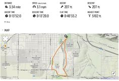 http://www.heartratewatchcompany.com/suunto-ambit-2r-white-hr-p/sa2-rwhr.htm - Get detailed map and metric data after every run with Suunto Ambit 2R
