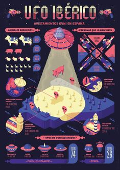 Infographic Examples, Creative Infographic, Isometric Art, Information Design, Visual Communication, Illustrations And Posters, Graphic Design Inspiration, Aliens, Graphic Illustration