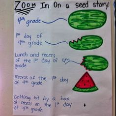 3rd and 4th combination classroom: Writing Workshop, generating ideas, watermelon vs seed topics