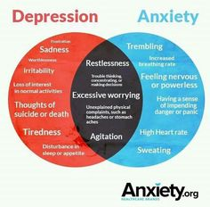Pretty sure I have both #Fightinganxietyanddepression